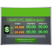 TEN6-60 Уличное табло курсов валют